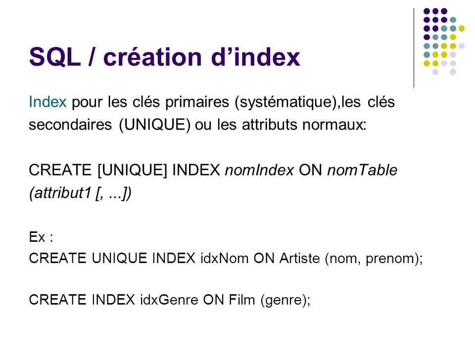 SQL / création d'index Index pour les clés primaires (systématique),les clés. secondaires (UNIQUE) ou les attributs normaux: