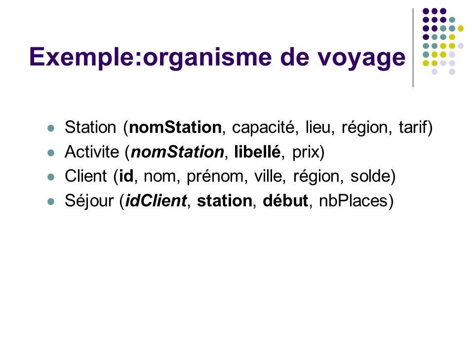 Exemple:organisme de voyage