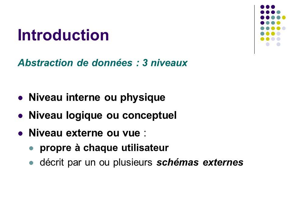 Introduction Niveau interne ou physique Niveau logique ou conceptuel