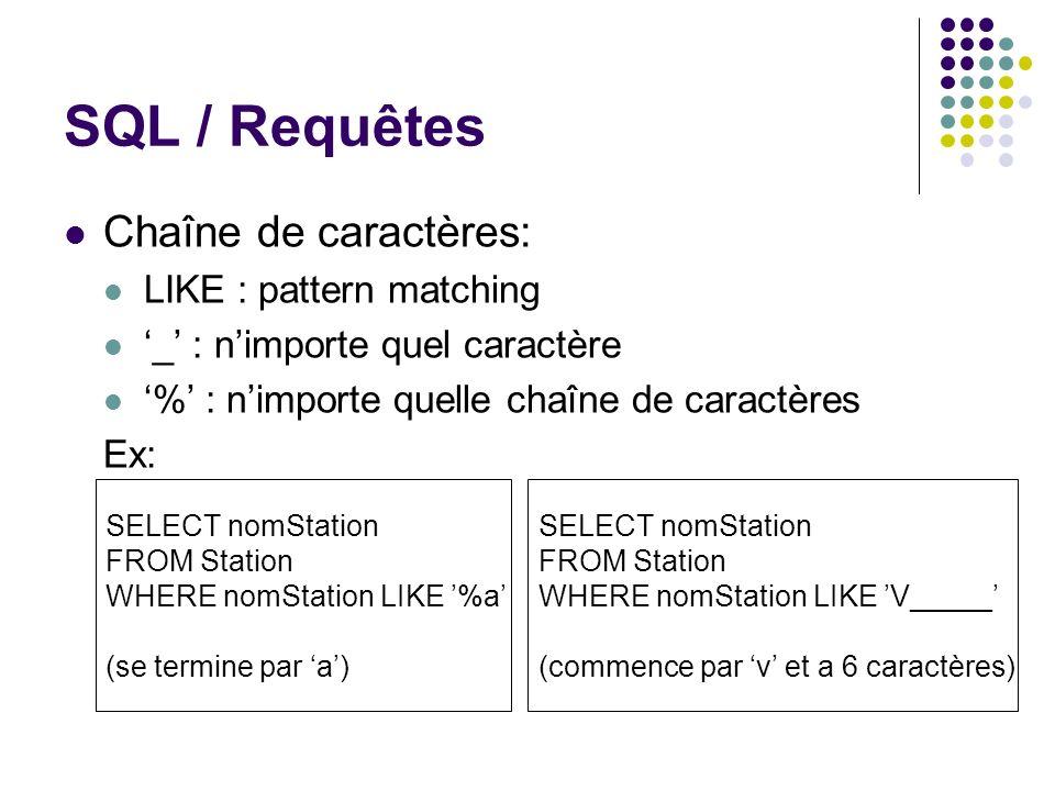 SQL / Requêtes Chaîne de caractères: LIKE : pattern matching