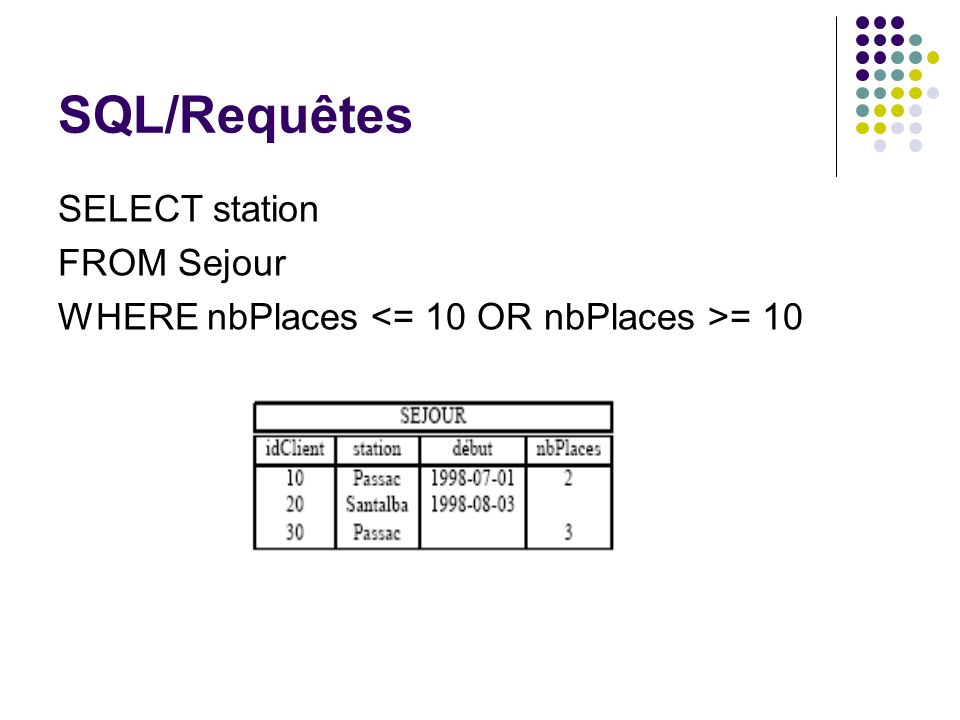 SQL/Requêtes SELECT station FROM Sejour