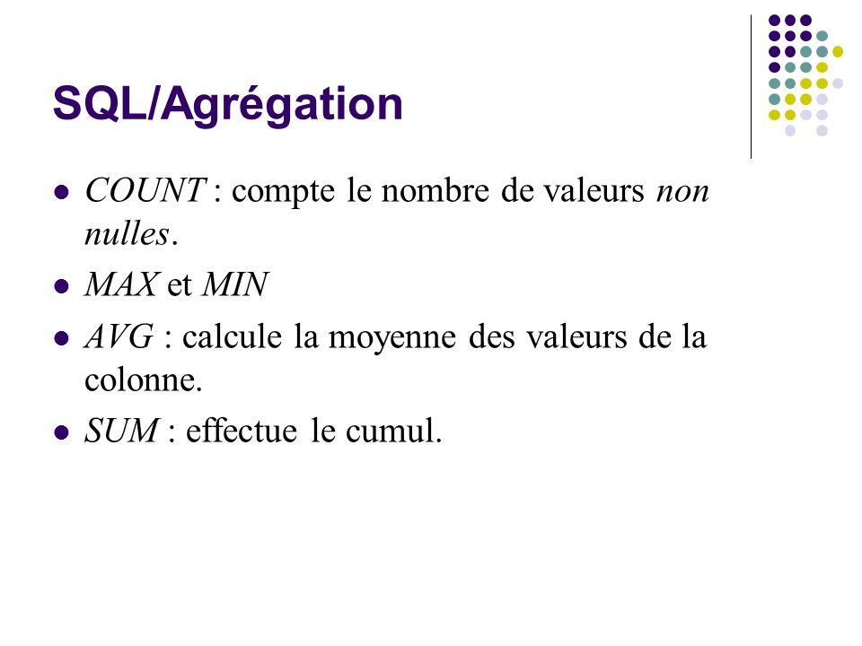 SQL/Agrégation COUNT : compte le nombre de valeurs non nulles.