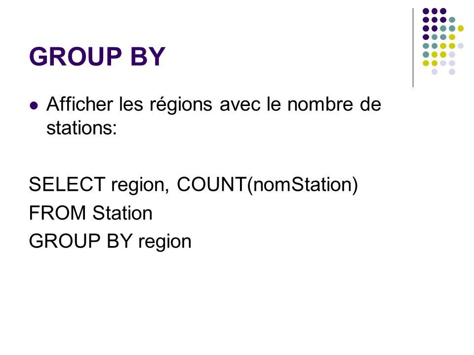 GROUP BY Afficher les régions avec le nombre de stations: