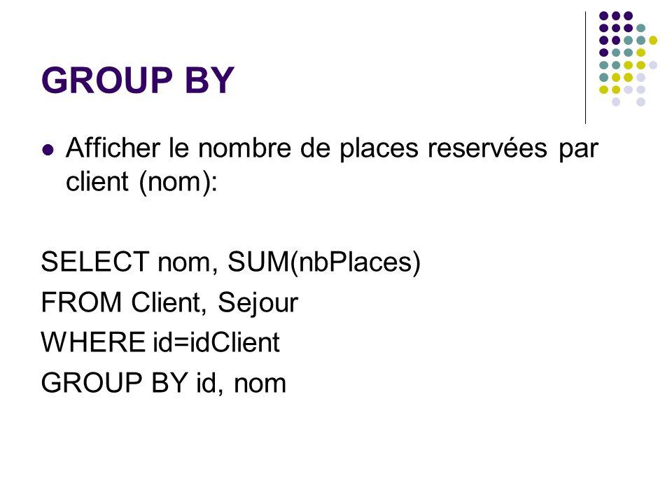 GROUP BY Afficher le nombre de places reservées par client (nom):