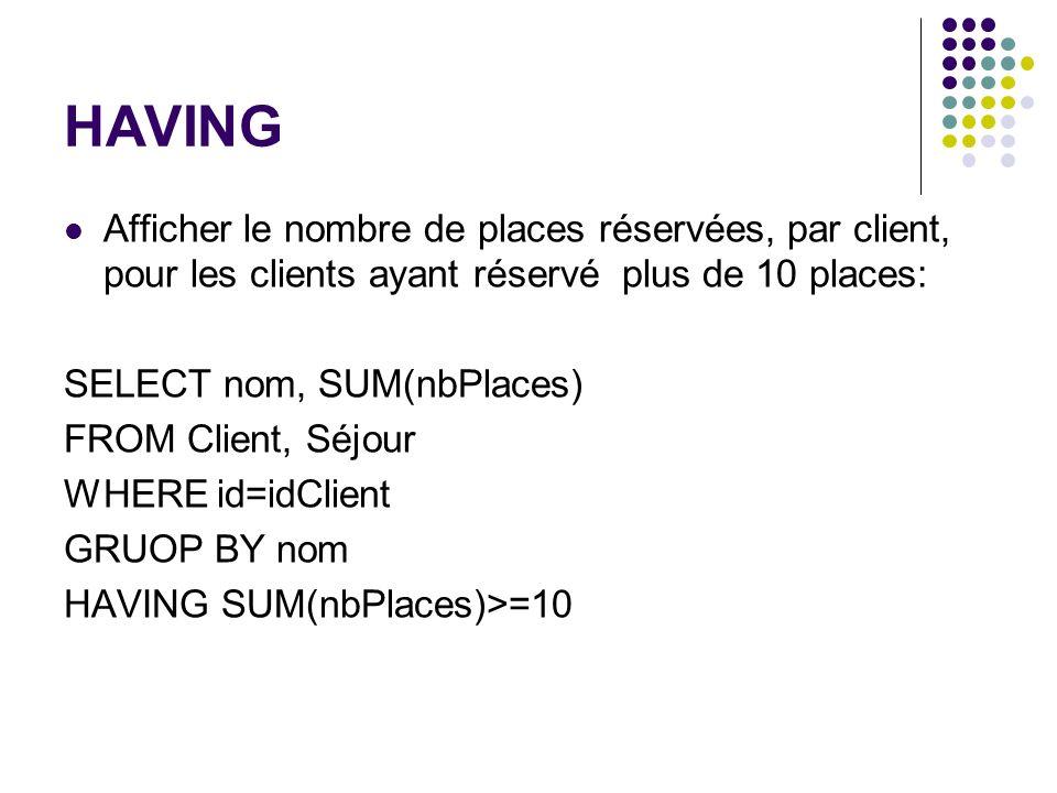 HAVING Afficher le nombre de places réservées, par client, pour les clients ayant réservé plus de 10 places: