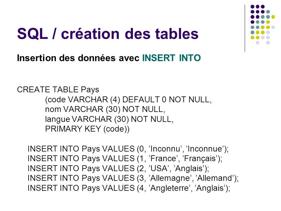 SQL / création des tables