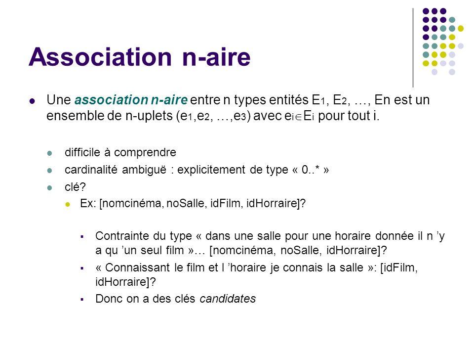 Association n-aire Une association n-aire entre n types entités E1, E2, …, En est un ensemble de n-uplets (e1,e2, …,e3) avec eiEi pour tout i.