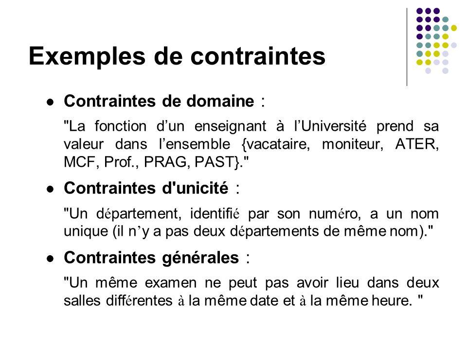 Exemples de contraintes