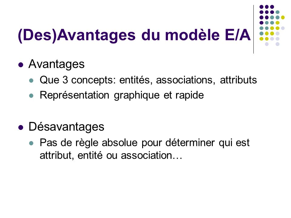 (Des)Avantages du modèle E/A