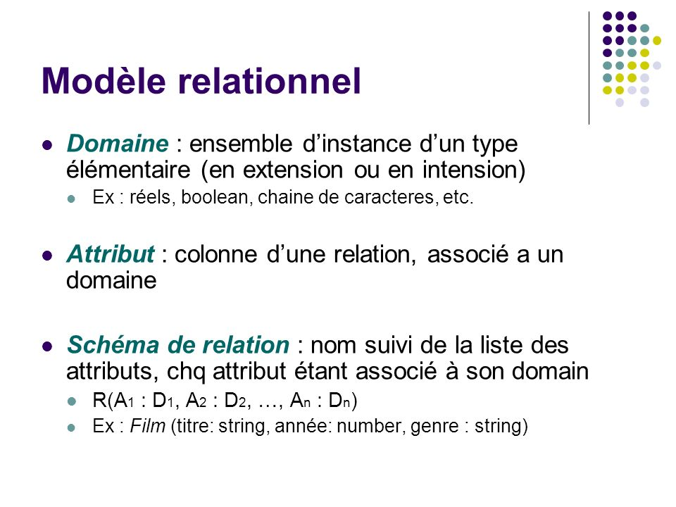 Modèle relationnel Domaine : ensemble d'instance d'un type élémentaire (en extension ou en intension)
