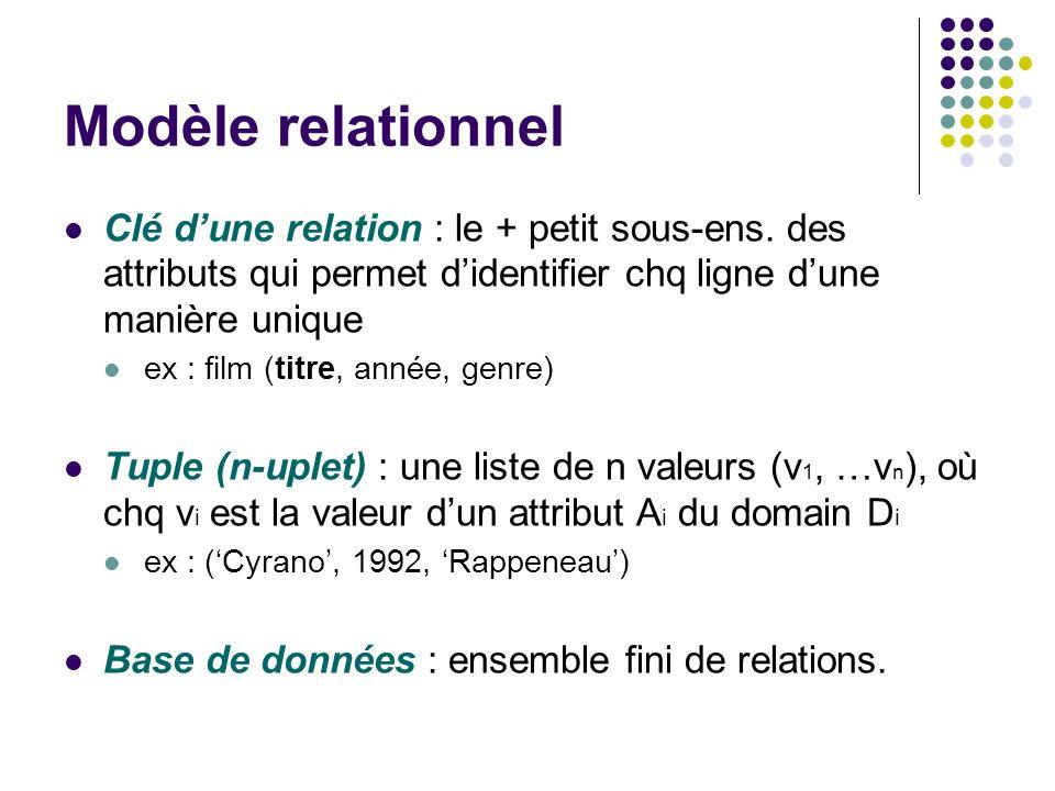 Modèle relationnel Clé d'une relation : le + petit sous-ens. des attributs qui permet d'identifier chq ligne d'une manière unique.