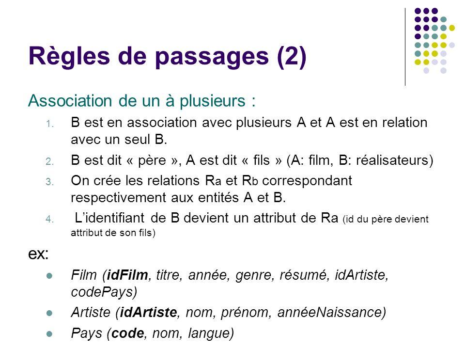 Règles de passages (2) Association de un à plusieurs : ex: