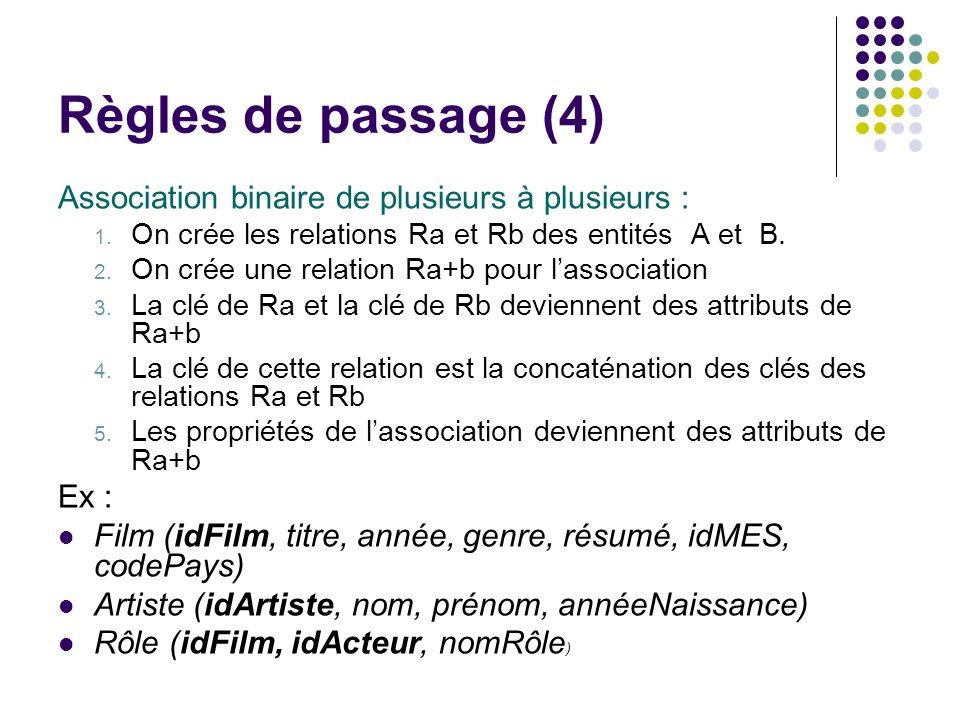 Règles de passage (4) Association binaire de plusieurs à plusieurs :