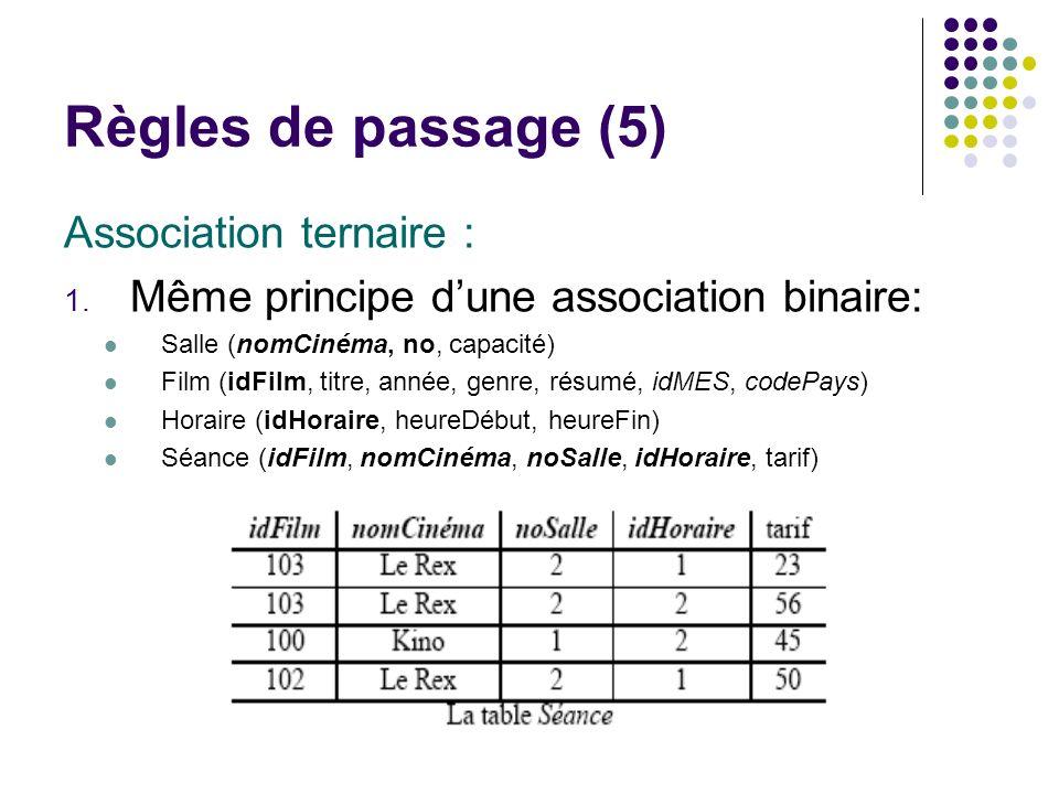 Règles de passage (5) Association ternaire :