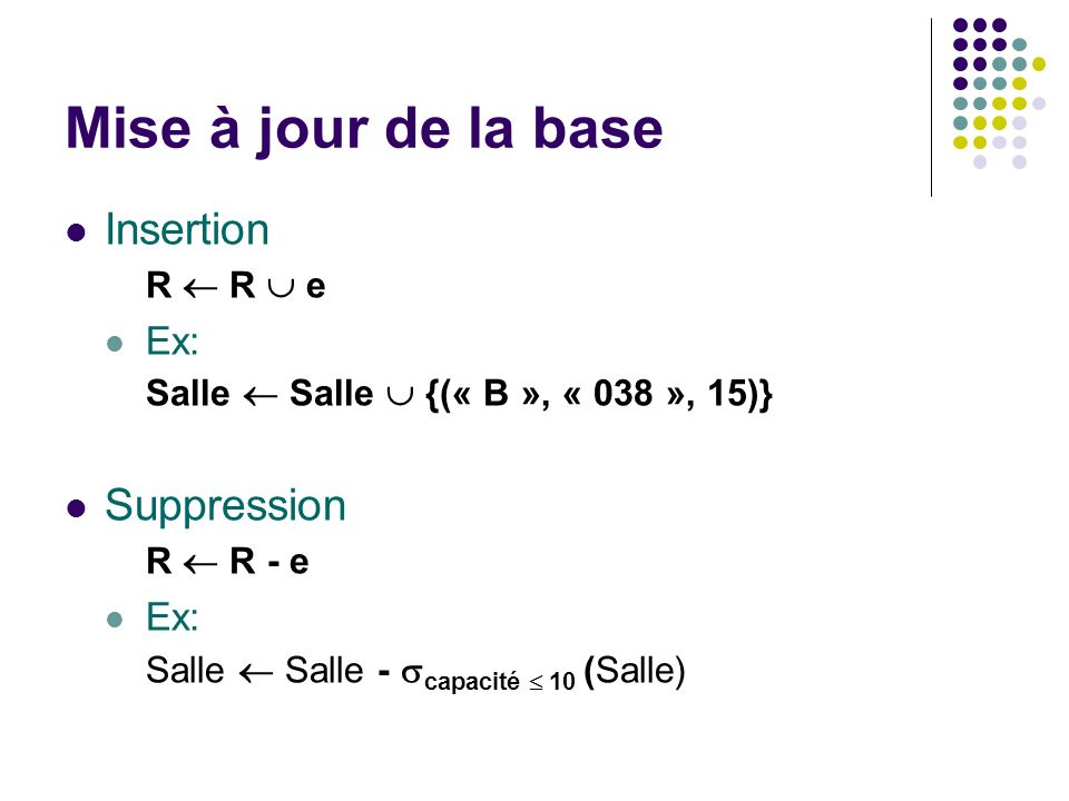 Mise à jour de la base Insertion Suppression Ex: R  R  e