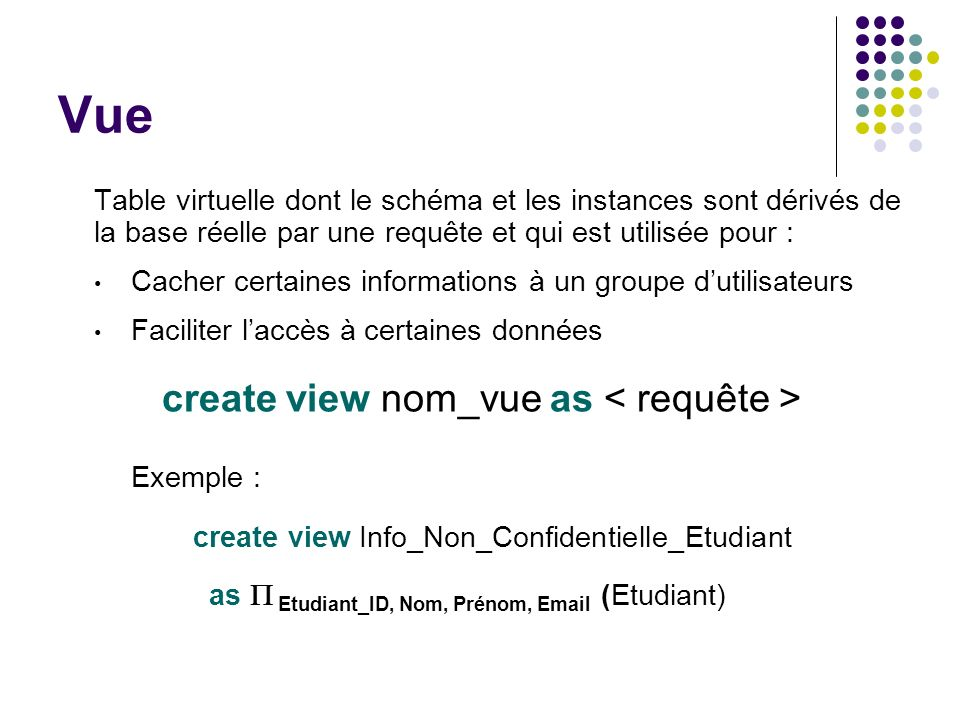 Vue create view nom_vue as < requête >