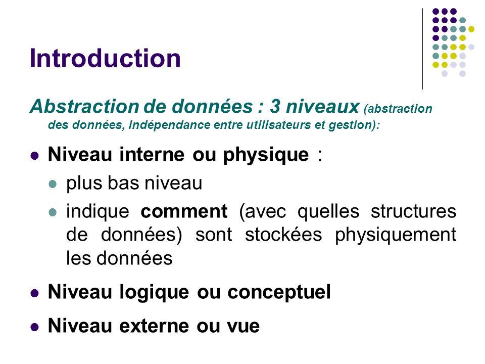 Introduction Niveau interne ou physique : Niveau logique ou conceptuel