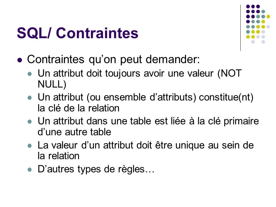 SQL/ Contraintes Contraintes qu'on peut demander: