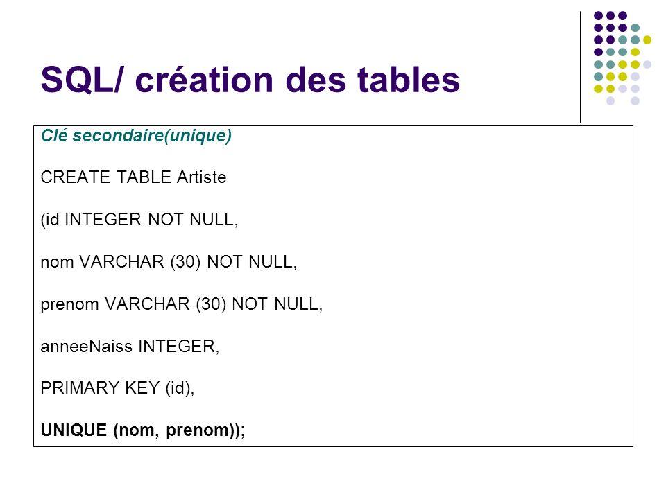 SQL/ création des tables