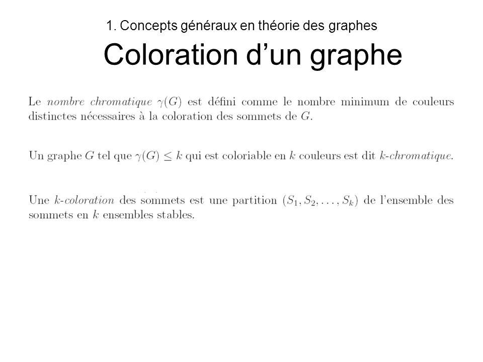 Concepts généraux en théorie des graphes Coloration d'un graphe