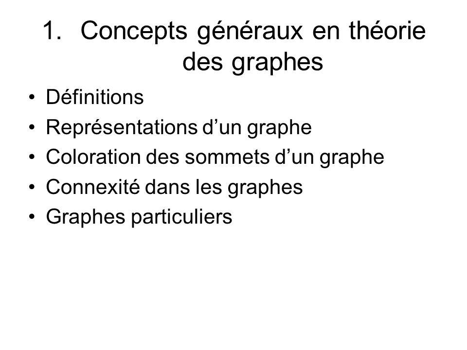 Concepts généraux en théorie des graphes