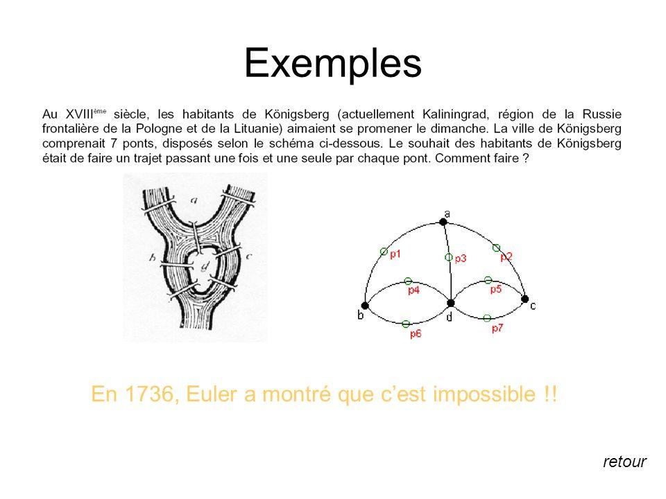Exemples En 1736, Euler a montré que c'est impossible !! retour