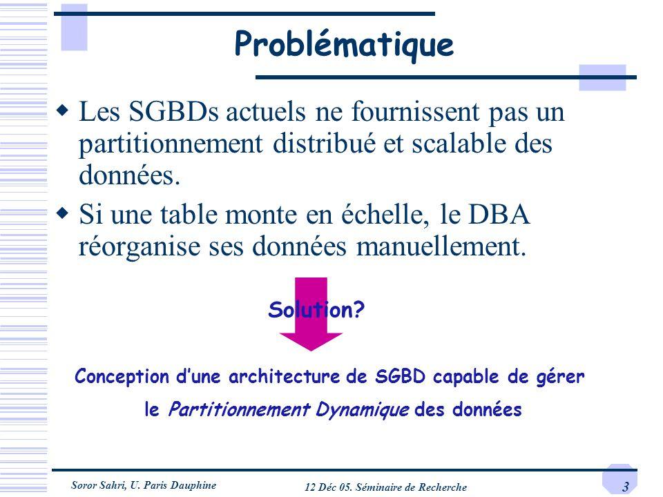 Problématique Les SGBDs actuels ne fournissent pas un partitionnement distribué et scalable des données.