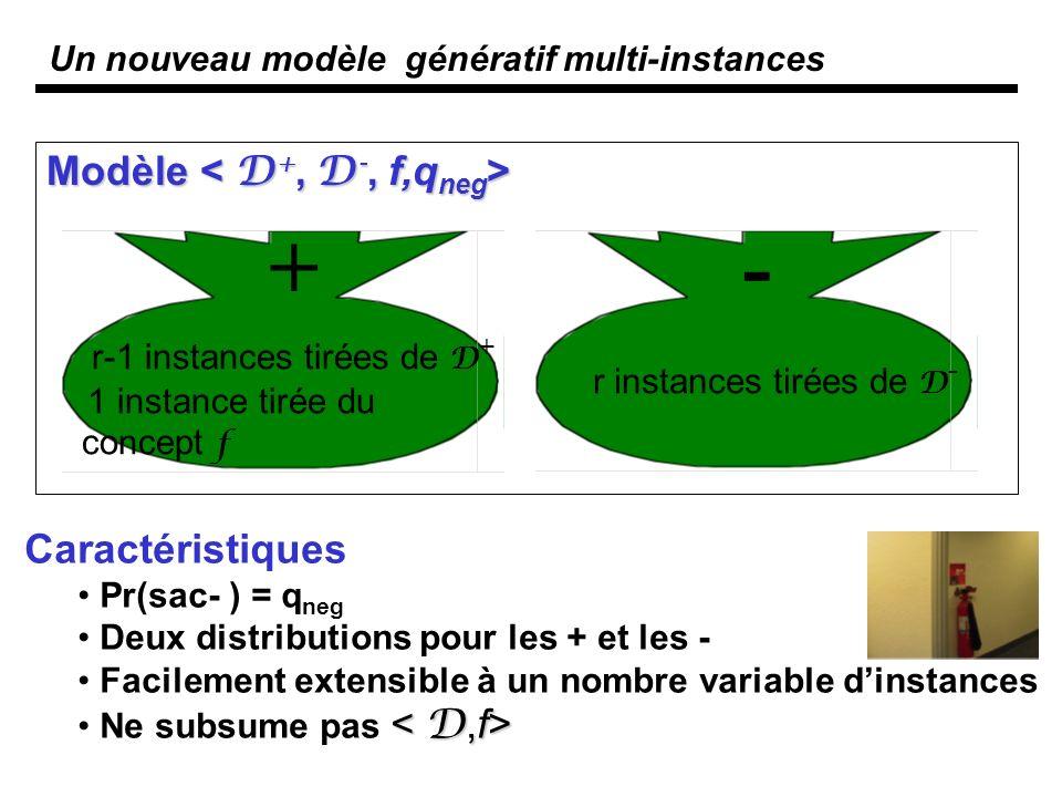 Un nouveau modèle génératif multi-instances