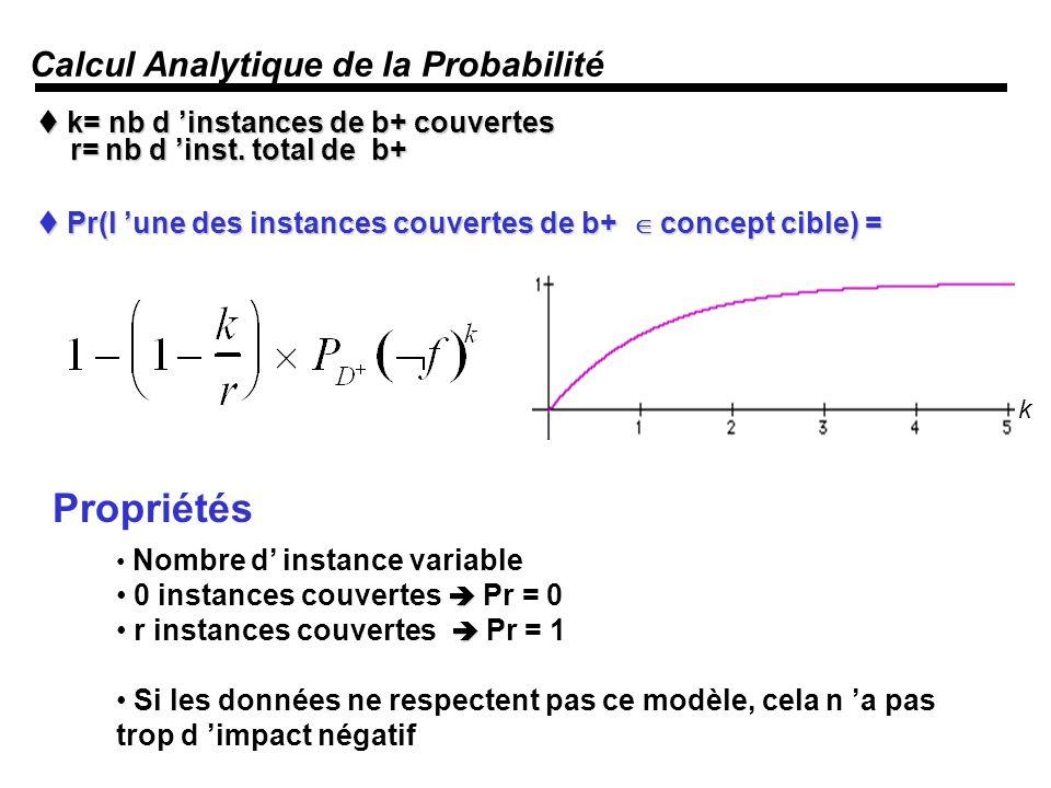 Calcul Analytique de la Probabilité