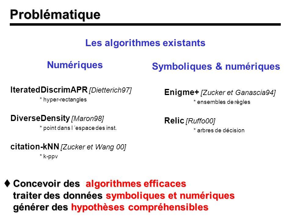 Problématique Les algorithmes existants Numériques