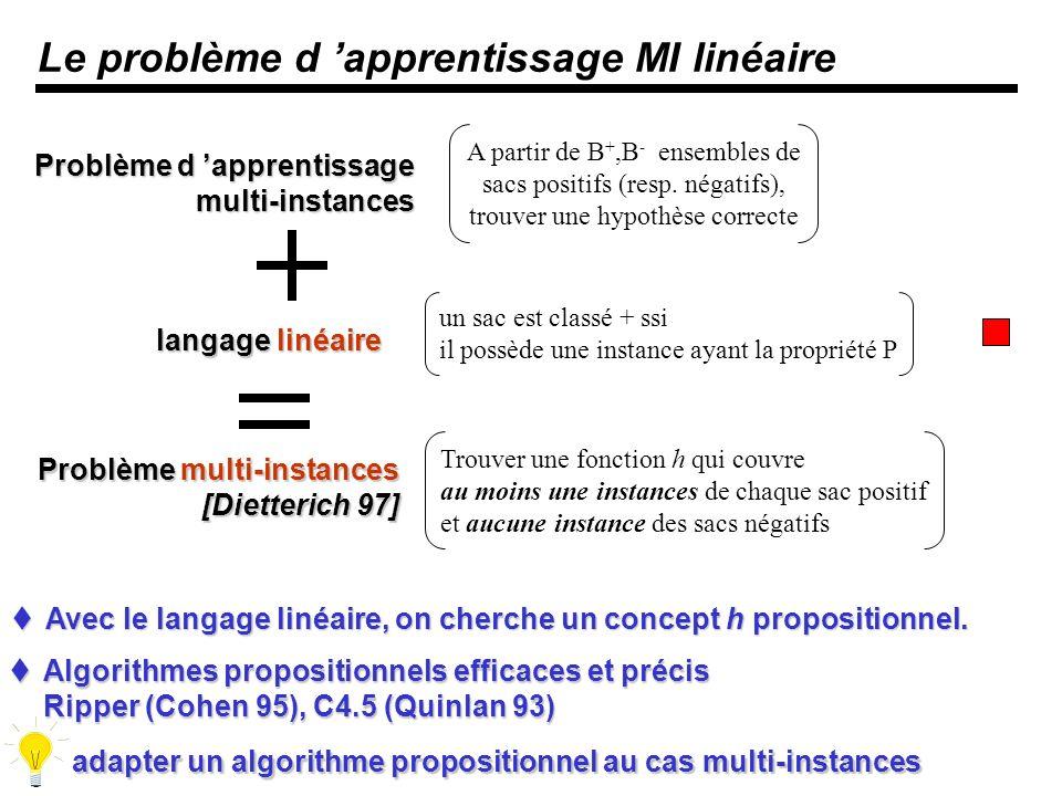 Le problème d 'apprentissage MI linéaire