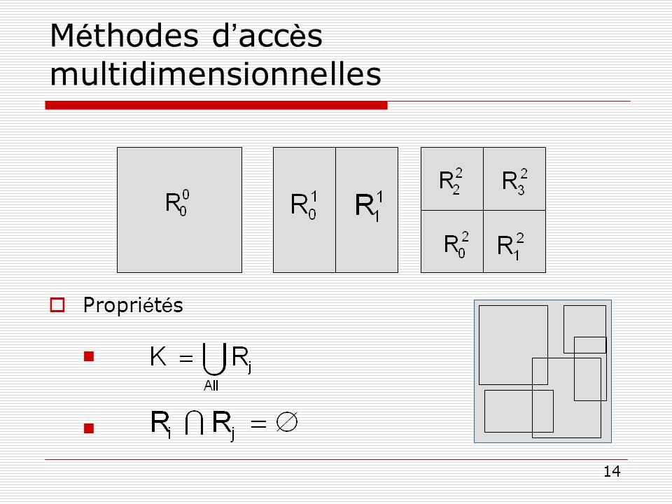 Méthodes d'accès multidimensionnelles