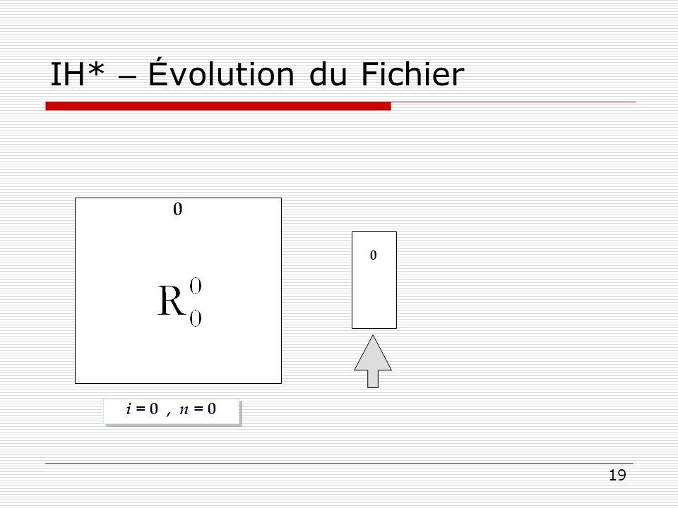 IH* – Évolution du Fichier