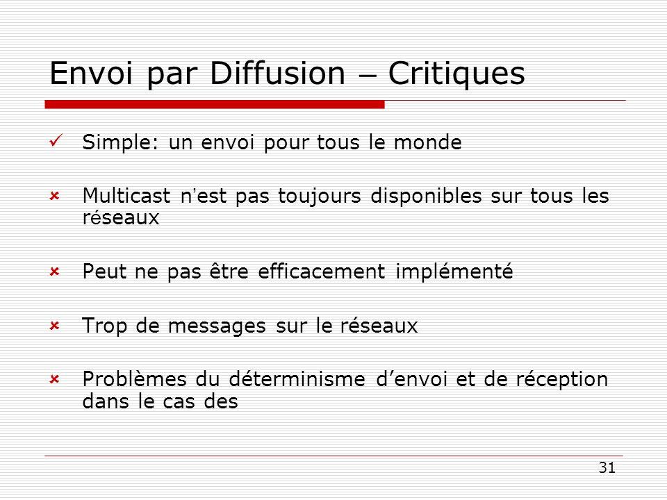 Envoi par Diffusion – Critiques