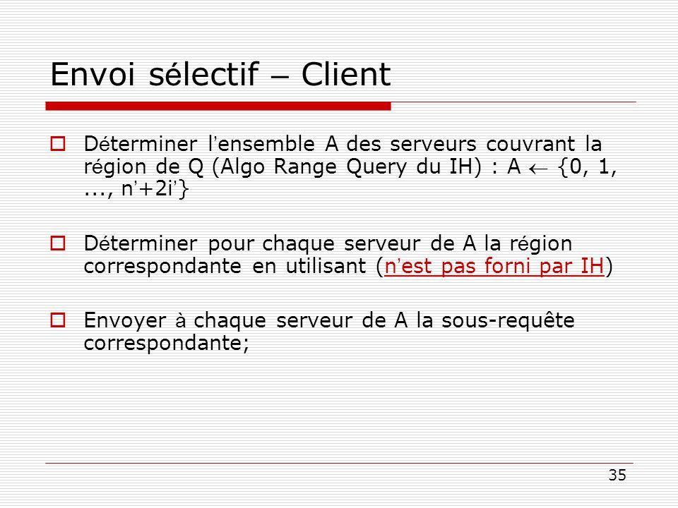 Envoi sélectif – Client