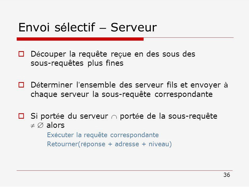 Envoi sélectif – Serveur