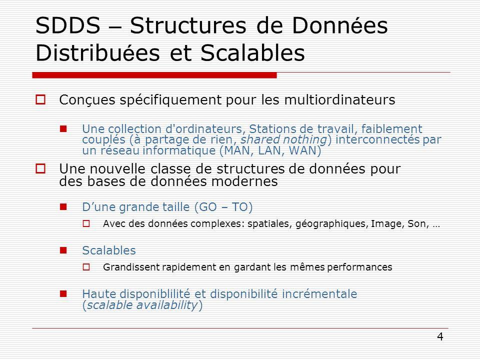 SDDS – Structures de Données Distribuées et Scalables