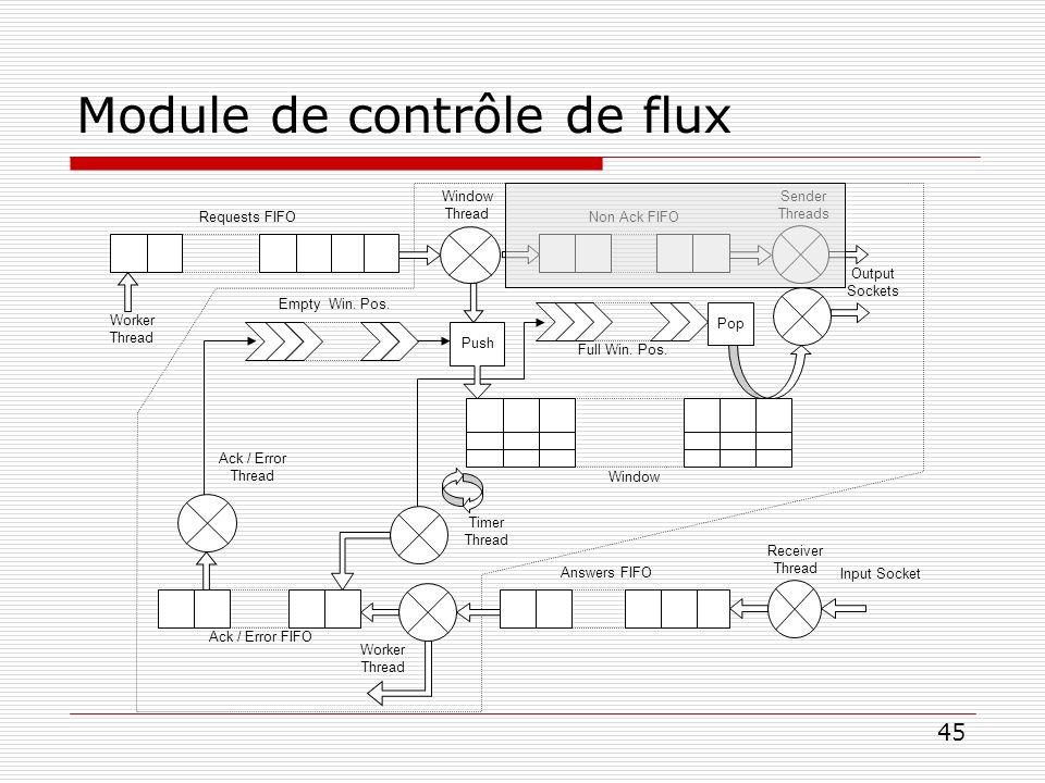 Module de contrôle de flux