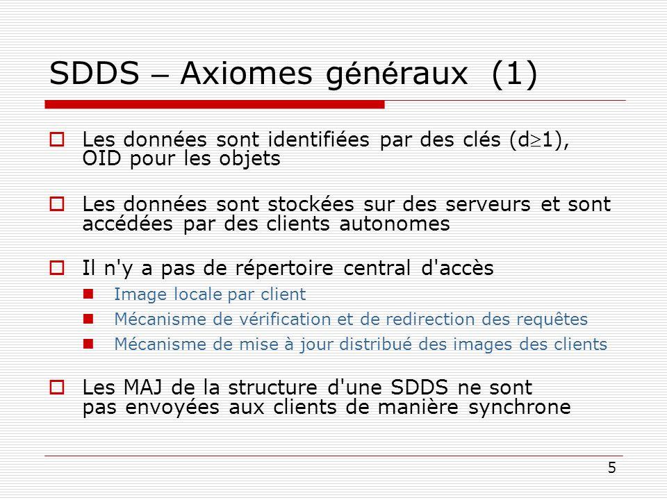 SDDS – Axiomes généraux (1)