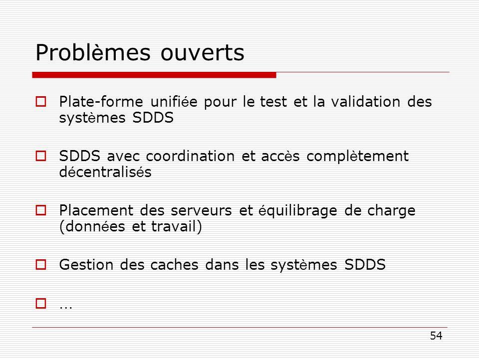 Problèmes ouverts Plate-forme unifiée pour le test et la validation des systèmes SDDS. SDDS avec coordination et accès complètement décentralisés.