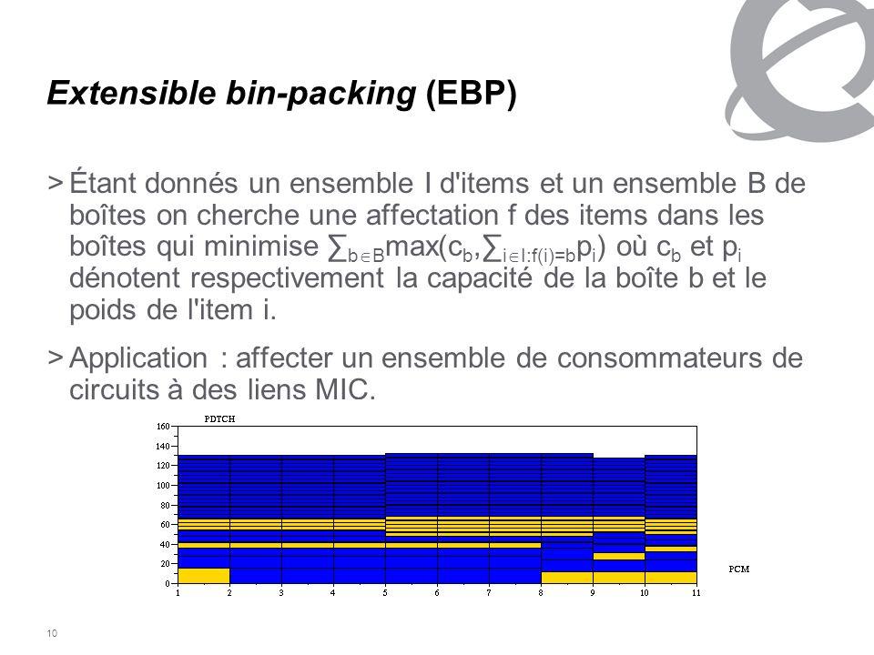 Extensible bin-packing (EBP)