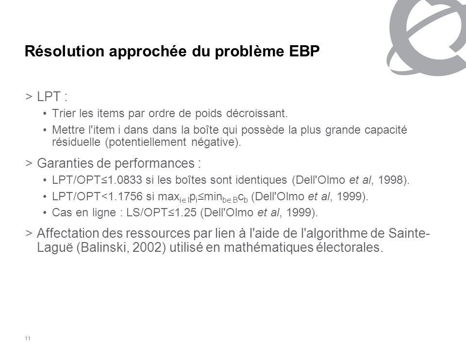 Résolution approchée du problème EBP