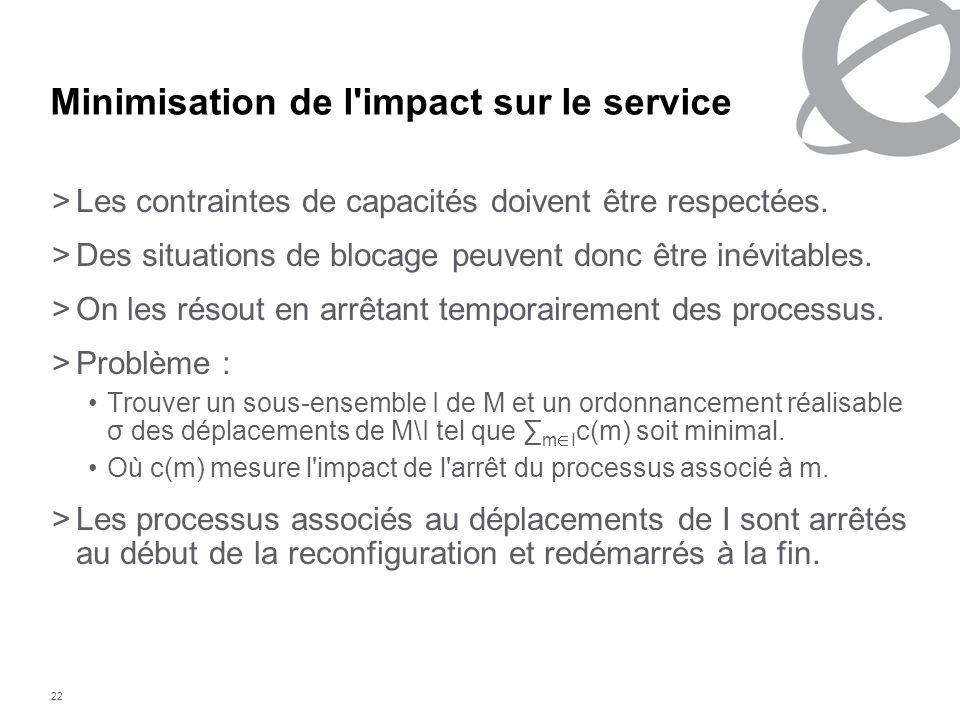 Minimisation de l impact sur le service