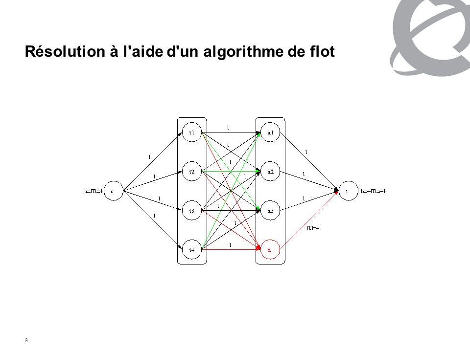 Résolution à l aide d un algorithme de flot