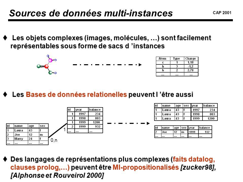 Sources de données multi-instances