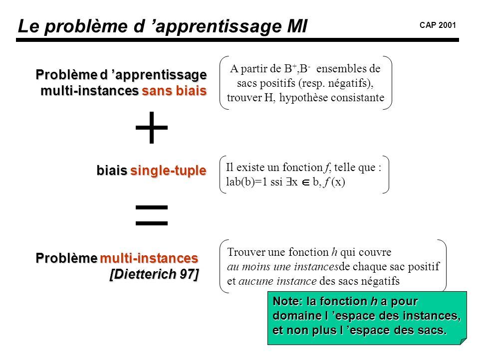 Le problème d 'apprentissage MI