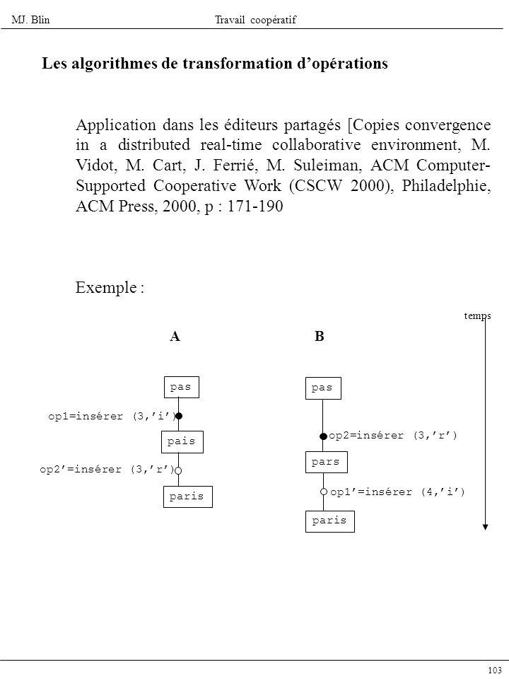 Les algorithmes de transformation d'opérations