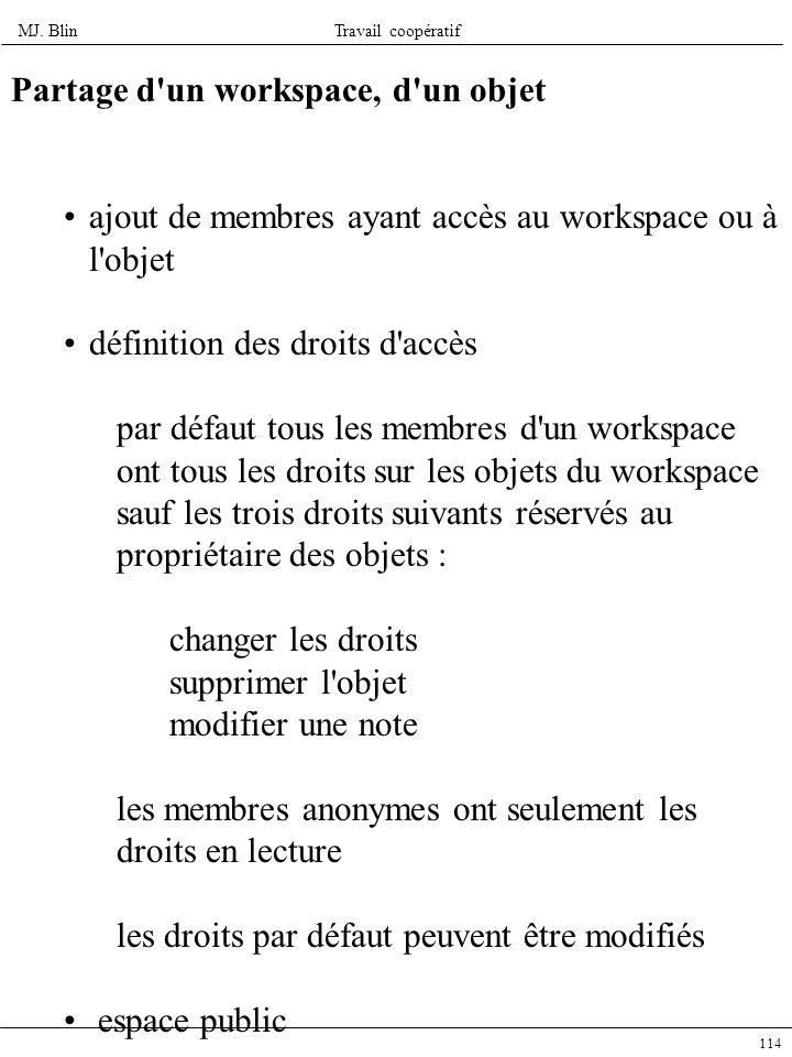 Partage d un workspace, d un objet