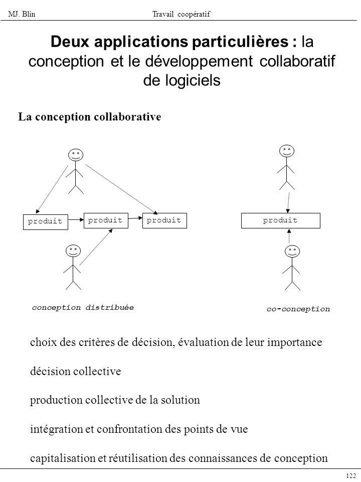 Deux applications particulières : la conception et le développement collaboratif de logiciels