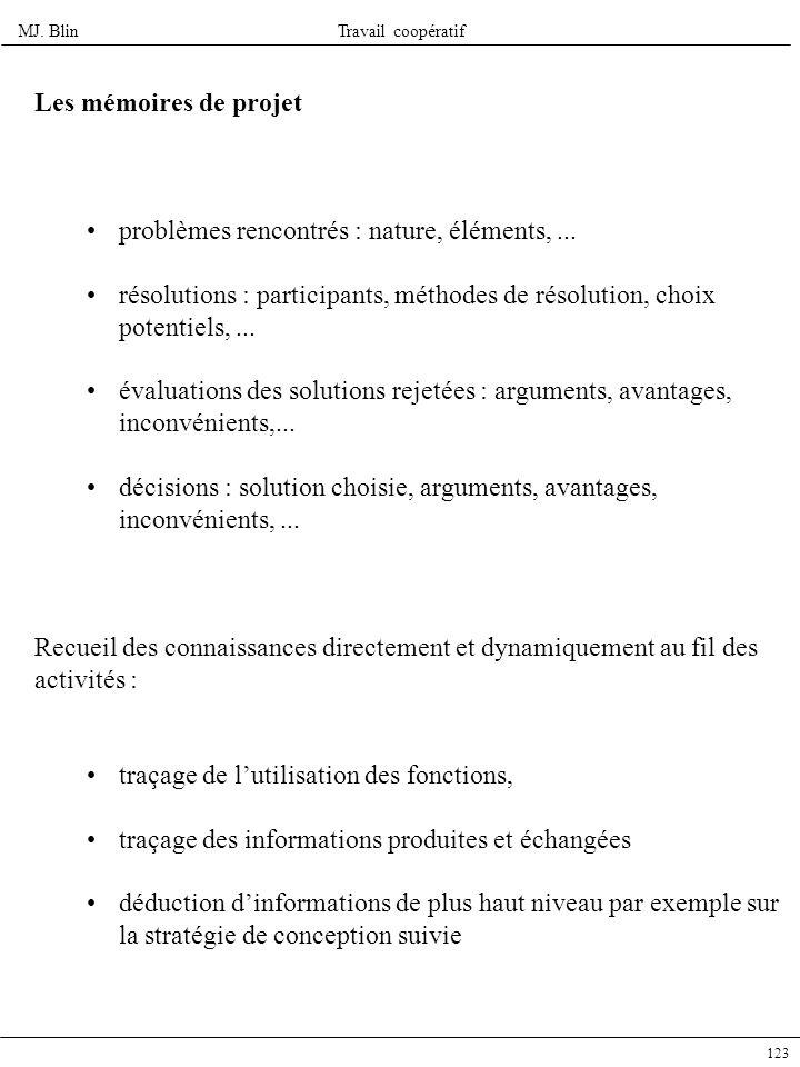 Les mémoires de projet problèmes rencontrés : nature, éléments, ... résolutions : participants, méthodes de résolution, choix potentiels, ...